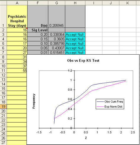 hypothesis testing excel template choice image templates