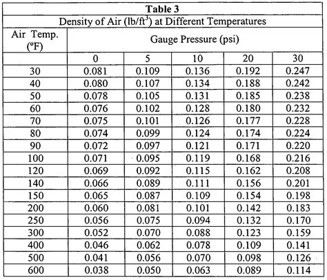 How To Find The Density Of Air In A Room by Patent Wo2009070274a1 Pressurized Cooking Oven