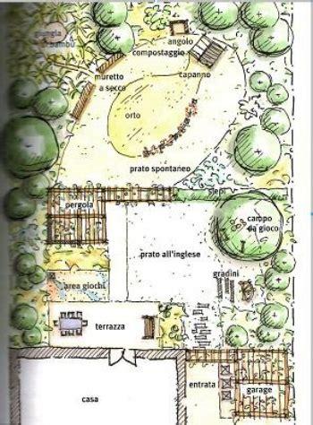progettare un giardino fai da te come progettare il proprio giardino fai da te
