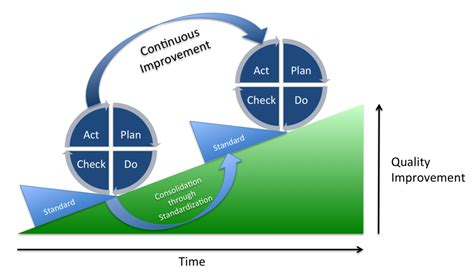 Small Business Contingency Plan Template