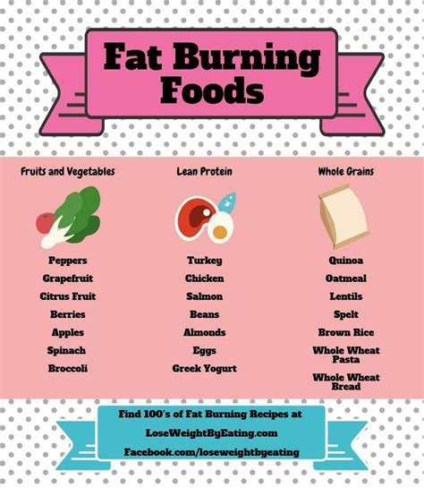 Burning Detox Diet Plan healthy 2 week detox diet plan diet plan