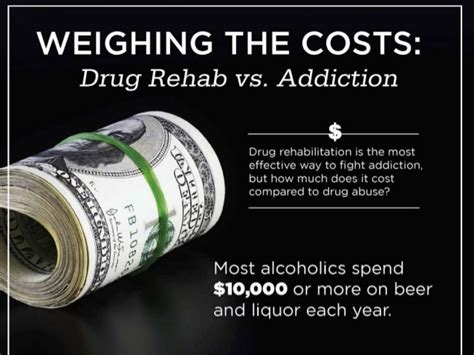 Operational Costs Of Heroin Detox Clinic by Rehab Cost Vs Addiction Cost