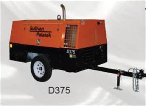 air compressors sullivan palatek rotary screwhigh