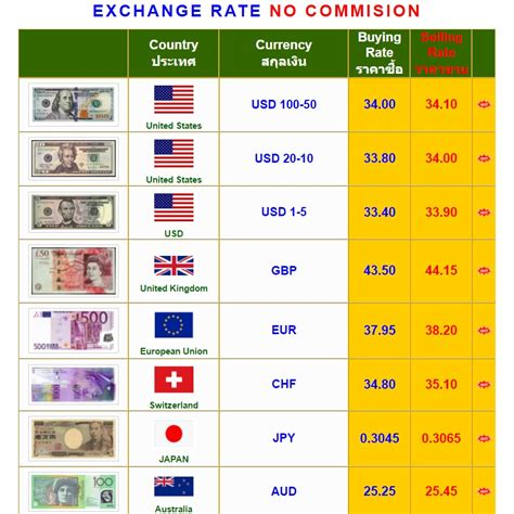 currency converter xpress money money exchange superrich the only choice for currency in