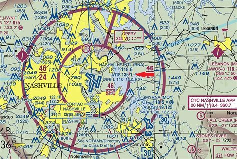 airport sectional charts airport do small airfields provide atis if not what