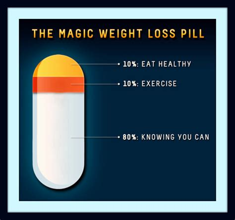 1 weight loss pill 1 weight loss pill images usseek