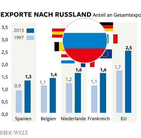 liste banken deutschland banken saarland im branchenbuch gelbe seiten
