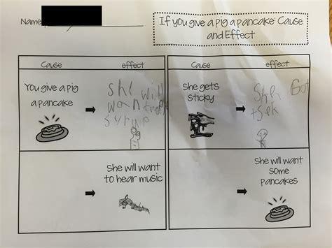 give  pig  pancake read aloud lesson plan wendy