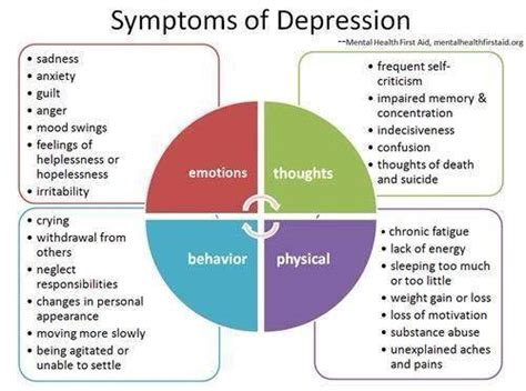 does ms cause mood swings effect of depression on person night helper