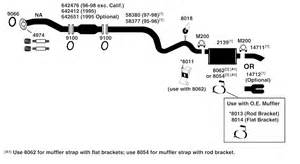 chevrolet cavalier exhaust diagram from best value auto parts