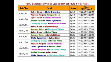 epl table kenyan time bpl game schedule gamesworld