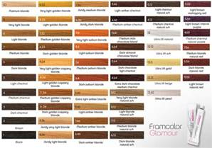framesi color chart framesi color chart framesi color chart socialmediaworks