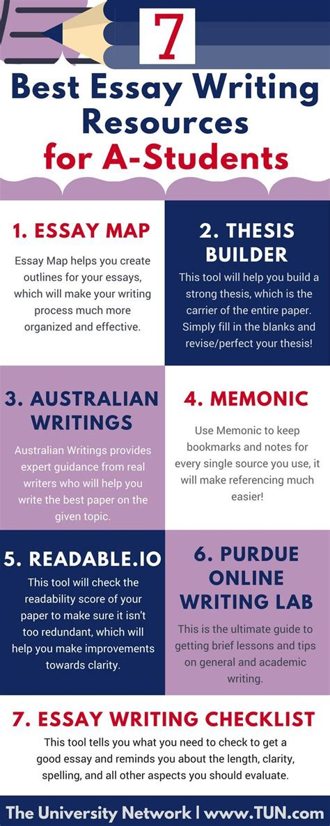 Best Essay Writing Tips by The 25 Best Essay Writing Tips Ideas On Better Synonym Marvelous Synonym And