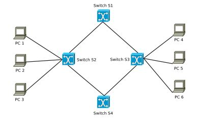 networking avoiding switch loop stack overflow