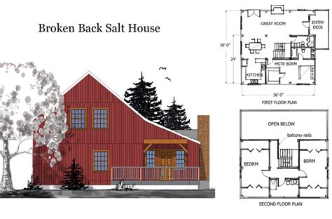 Awesome 21 Images House Barn Combo Plans Home Building Plans 64212