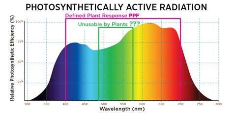 spectrum horticultural light par light photosynthetically active radiation spectral