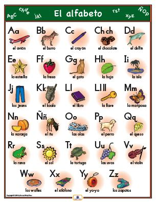 el alfabeto alphabet 161 espa 241 ol con se 241 ora davis el alfabeto
