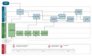 software release management template release management and workflow processes documents