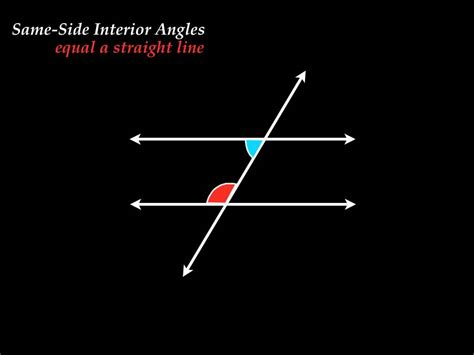 What Are Same Side Interior Angles by Same Side Interior Angles And Same Side Exterior Angles
