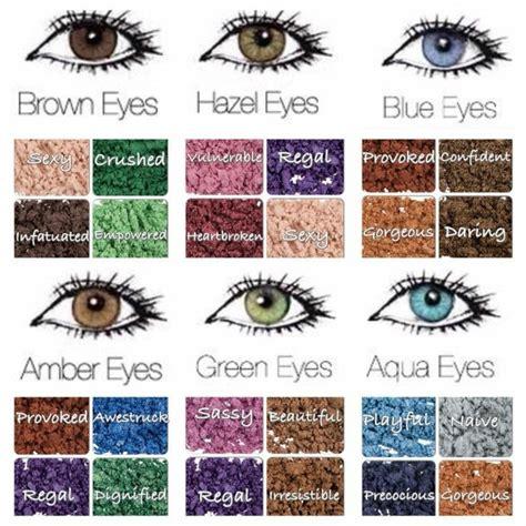colore degli occhi diversi 1001 idee significato colore degli occhi e personalit 224