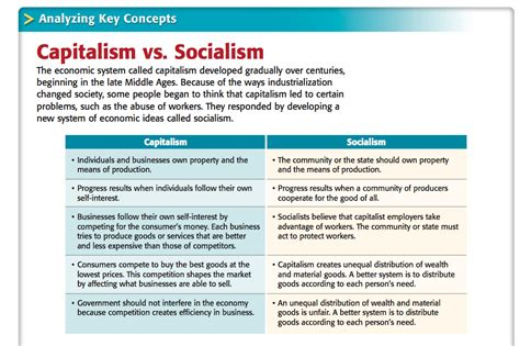Communism Vs Capitalism Essays by Communism Vs Capitalism Essays