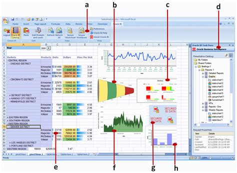 business intelligence excel templates business intelligence excel templates microsoft office