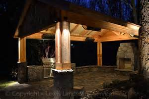 Fireplace outdoor living spaces ideas for outdoor rooms outdoor home