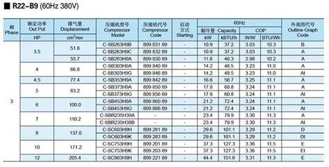 Ac Sanyo Aqua Series 1 2 Pk 6hp panasonic sanyo scroll compressor c sb453h9a for air conditioning