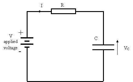 resistor capacitor series modeling a system an electrical rc circuit