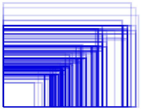 android screen sizes the horrible state of android fragmentation