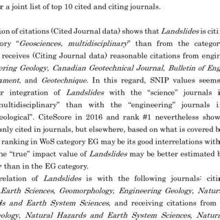 landslides  top international journal  geological engineering  engineering geology