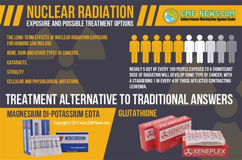 How To Detox From Nuclear Radiation by Nuclear Radiation Exposure And Possible Treatment Options