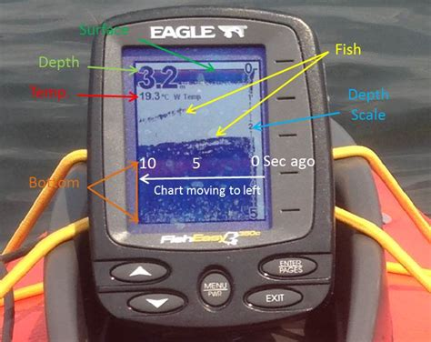 small boat fish finders best sonar fish finders for kayaks canoes small boats