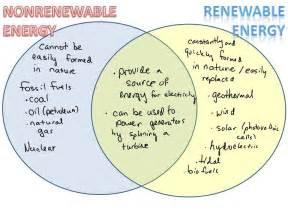 renewable and nonrenewable resources worksheet deployday