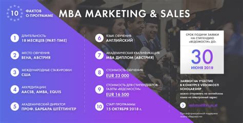 Mba In Sales And Marketing by конкурс стипендий на программу Professional Mba Marketing