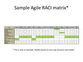 corporate roles and responsibilities template agile roles responsibilities