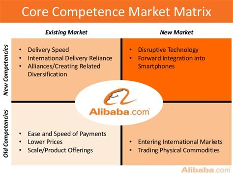 alibaba new retail strategy alibaba global strategy