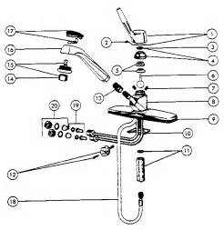 Kitchen Faucet Parts Diagram by Peerless Kitchen Faucet Parts Model 3609 Sears Partsdirect