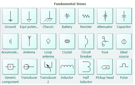 basic electrical symbols electrical engineering