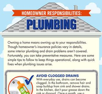 Does Homeowners Insurance Cover Plumbing Repairs by Plumbing And Drains Direct Energy Protection Plan