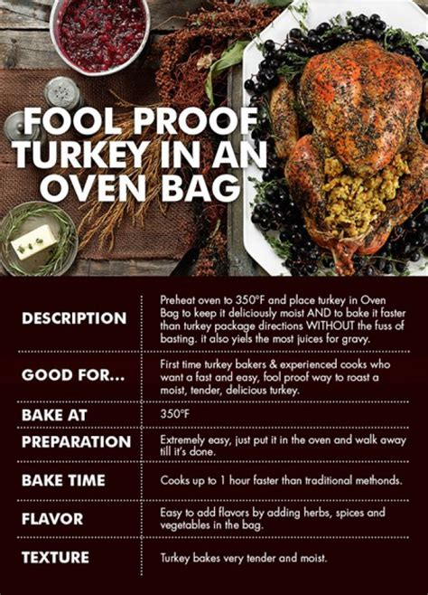 how to cook a thanksgiving turkey kitchens