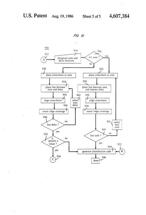 pattern classification code patent us4607384 fingerprint classification arrangement