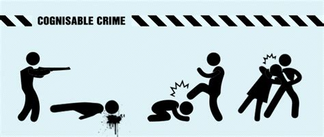 8 Crimes We Commit Without Knowing by Cognisable Crimes Jaago Re