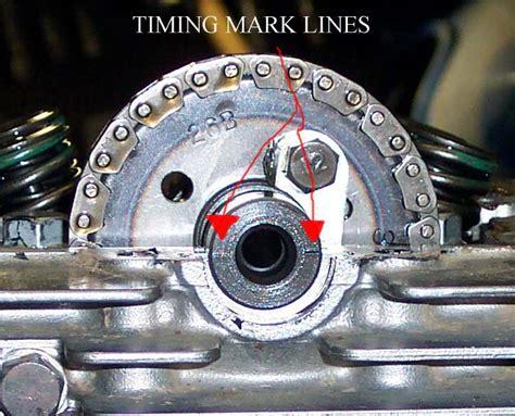 Topeng Gsx 150 Headl Suzuki Gsx 150 Tameng Gsx dan s motorcycle quot valve timing quot