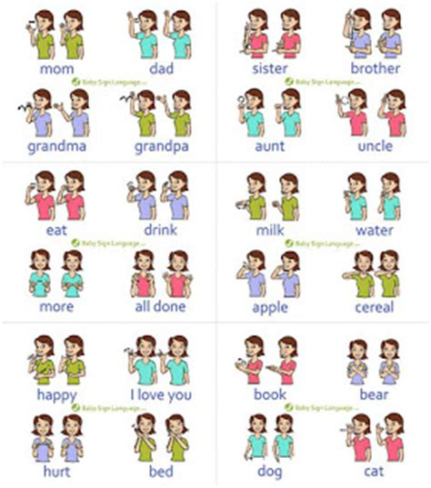Baby Signs A Baby Speaking With Sign Language Board Book attachment bsl baby sign language
