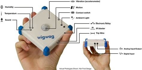 wigwag simplifies home automation provides raspberry pi