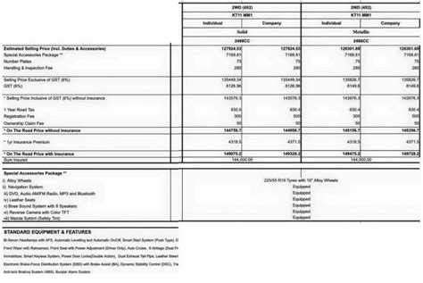 mazda cx 5 service costs mazda cx 5 2 5 ckd specs revealed with lower prices