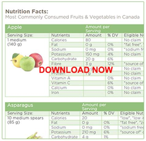 vegetables nutrition facts canadian nutrition facts for fruit and vegetable