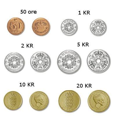currency dkk krone exchange rate exchange rate dkk