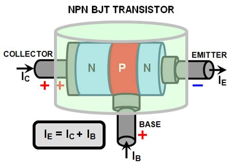 npn transistor tutorial it education transistors electronic design notes